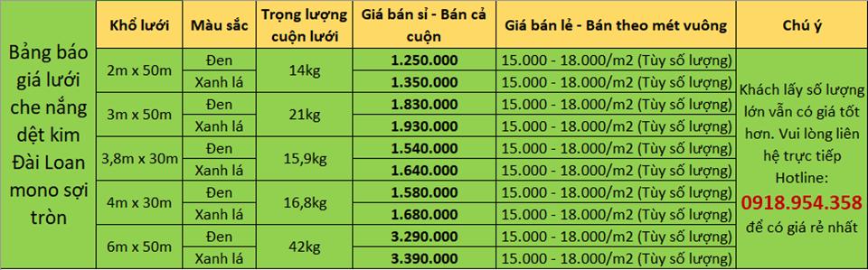 bảng báo giá lưới che nắng dệt kim đài loan mono sợi tròn sỉ lẻ toàn quốc