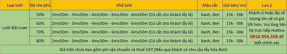 Báo giá lưới che nắng Đài Loan theo độ che phủ
