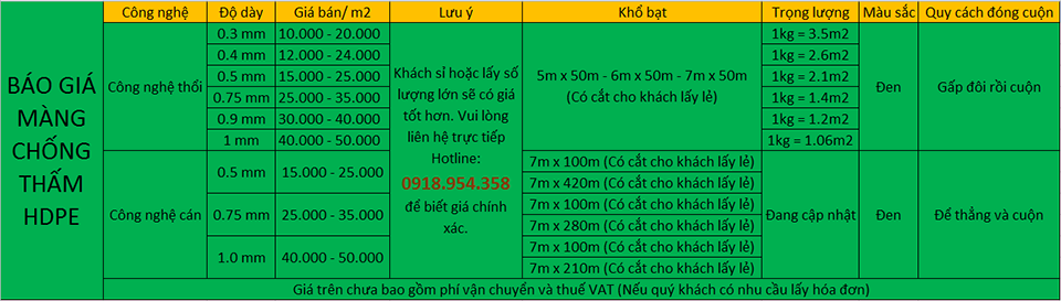 Giá màng chống thấm HDPE tphcm và toàn quốc