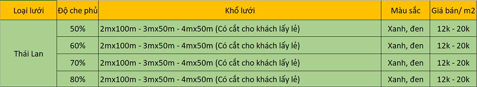 báo giá lưới che nắng Thái Lan